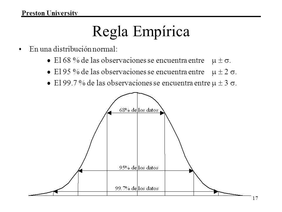 Preston University 17 Regla Empírica En una distribución normal: El 68 % de las observaciones se encuentra entre. El 95 % de las observaciones se encu