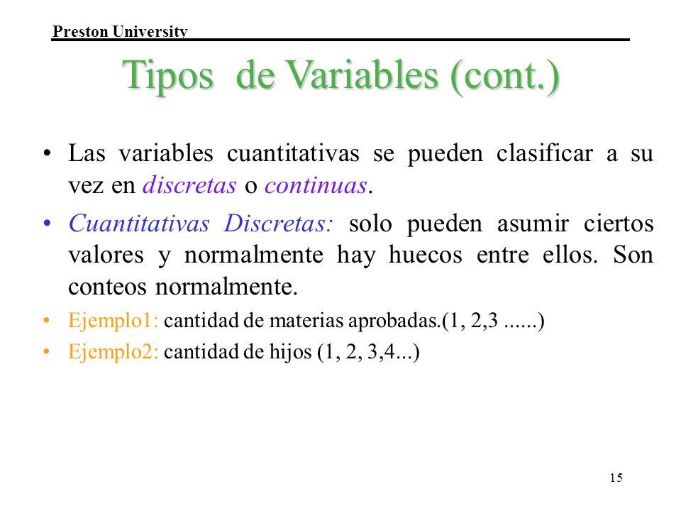 Preston University 15 Las variables cuantitativas se pueden clasificar a su vez en discretas o continuas. Cuantitativas Discretas: solo pueden asumir