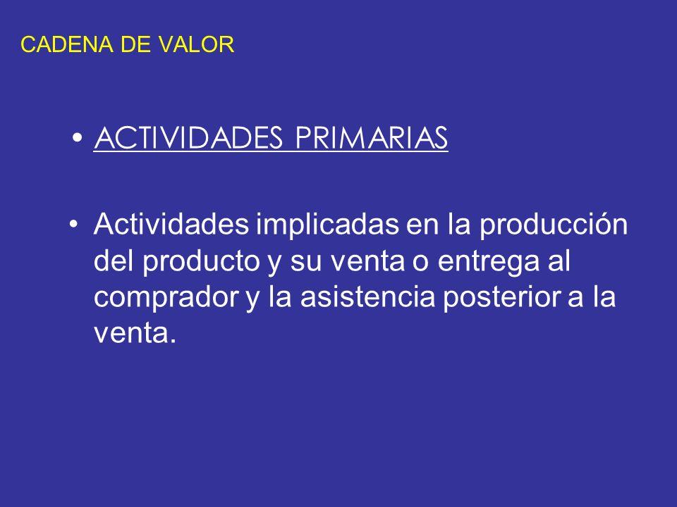 CADENA DE VALOR ACTIVIDADES PRIMARIAS Actividades implicadas en la producción del producto y su venta o entrega al comprador y la asistencia posterior a la venta.