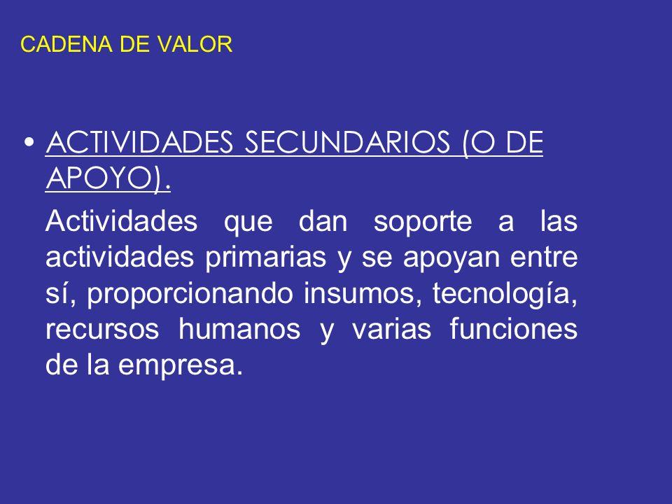 CADENA DE VALOR ACTIVIDADES SECUNDARIOS (O DE APOYO).
