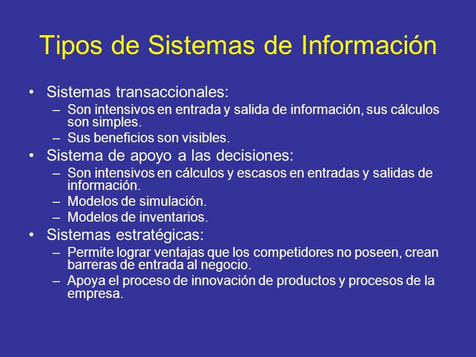Tipos de Sistemas de Información Sistemas transaccionales: –Son intensivos en entrada y salida de información, sus cálculos son simples. –Sus benefici