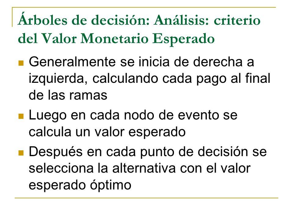 Árboles de decisión: Análisis: criterio del Valor Monetario Esperado Generalmente se inicia de derecha a izquierda, calculando cada pago al final de l