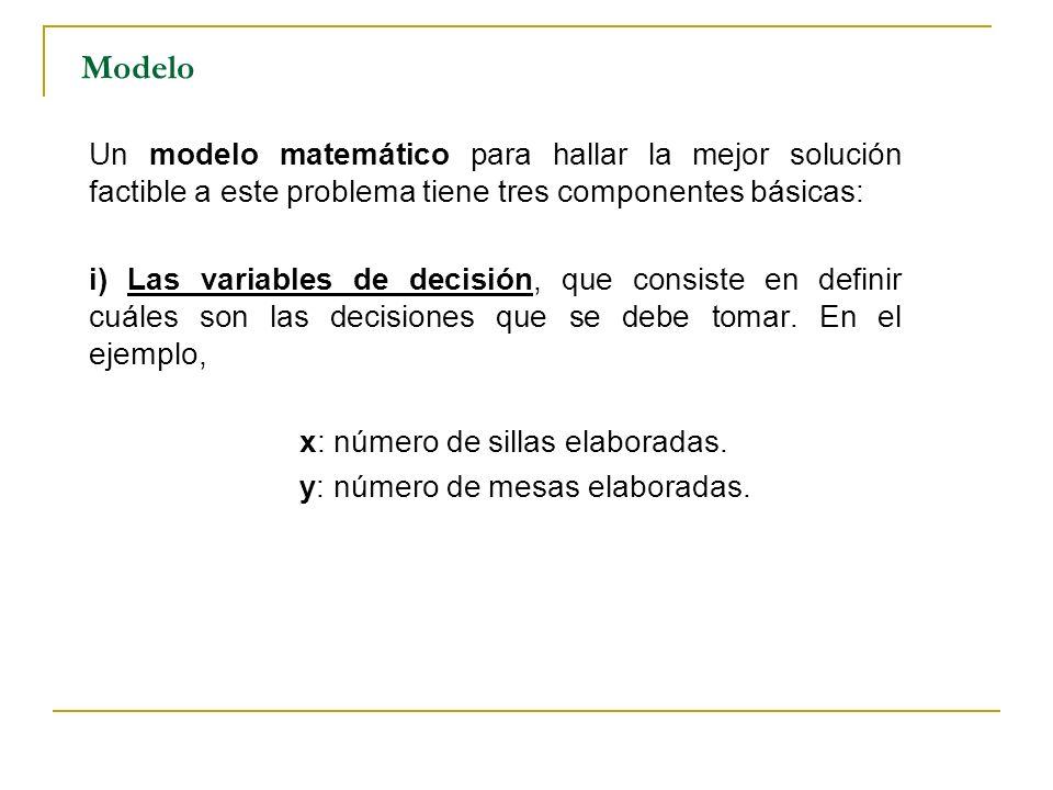 Un modelo matemático para hallar la mejor solución factible a este problema tiene tres componentes básicas: i) Las variables de decisión, que consiste