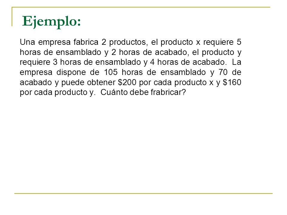 Una empresa fabrica 2 productos, el producto x requiere 5 horas de ensamblado y 2 horas de acabado, el producto y requiere 3 horas de ensamblado y 4 h