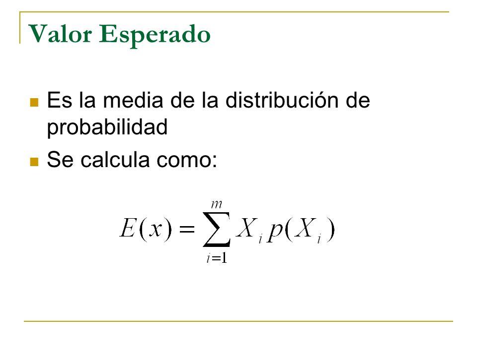 Valor Esperado Es la media de la distribución de probabilidad Se calcula como: