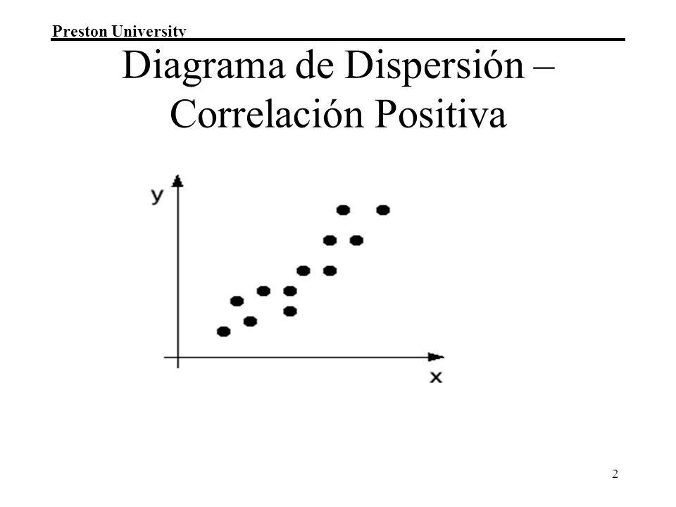 Preston University 3 Medidas de Asociación y Bases de la Predicción Correlación: el grado de asociación entre las distribuciones de dos variables que indica un cambio sistemático en valores y expresado a través de un coeficiente que indica la relación lineal entre dos variables X y Y.