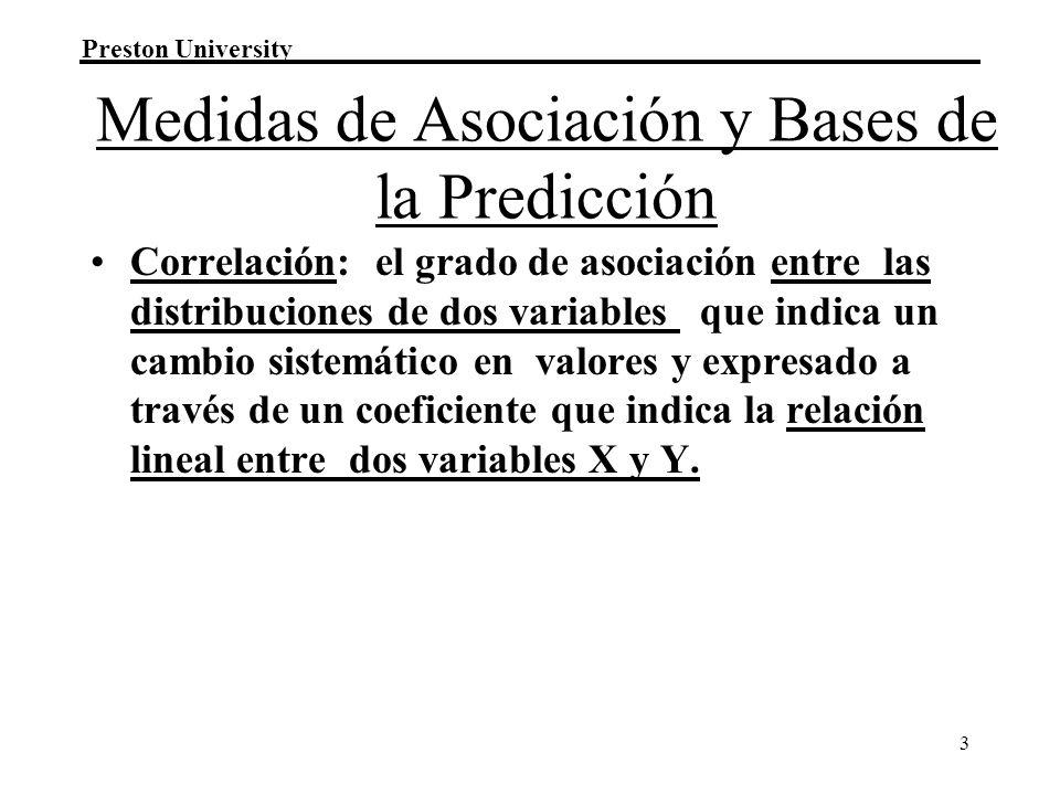 Preston University 4 Correlación Positiva r + con valor posible desde una fracción hasta +1 (teórico) Un incremento en X se relaciona sistemáticamente con un incremento en Y.