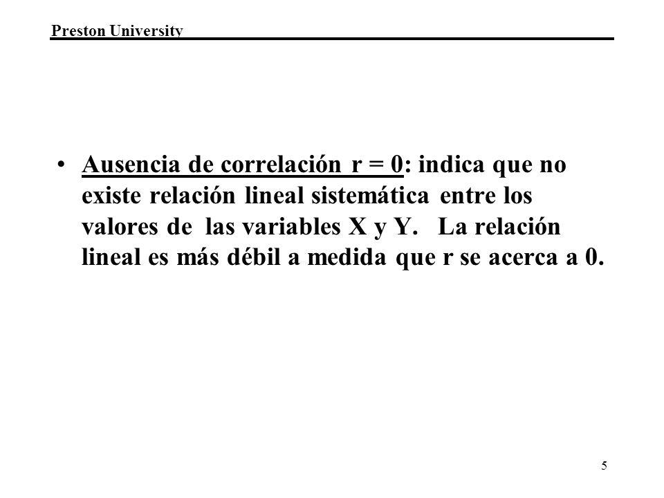 Preston University 5 Ausencia de correlación r = 0: indica que no existe relación lineal sistemática entre los valores de las variables X y Y.