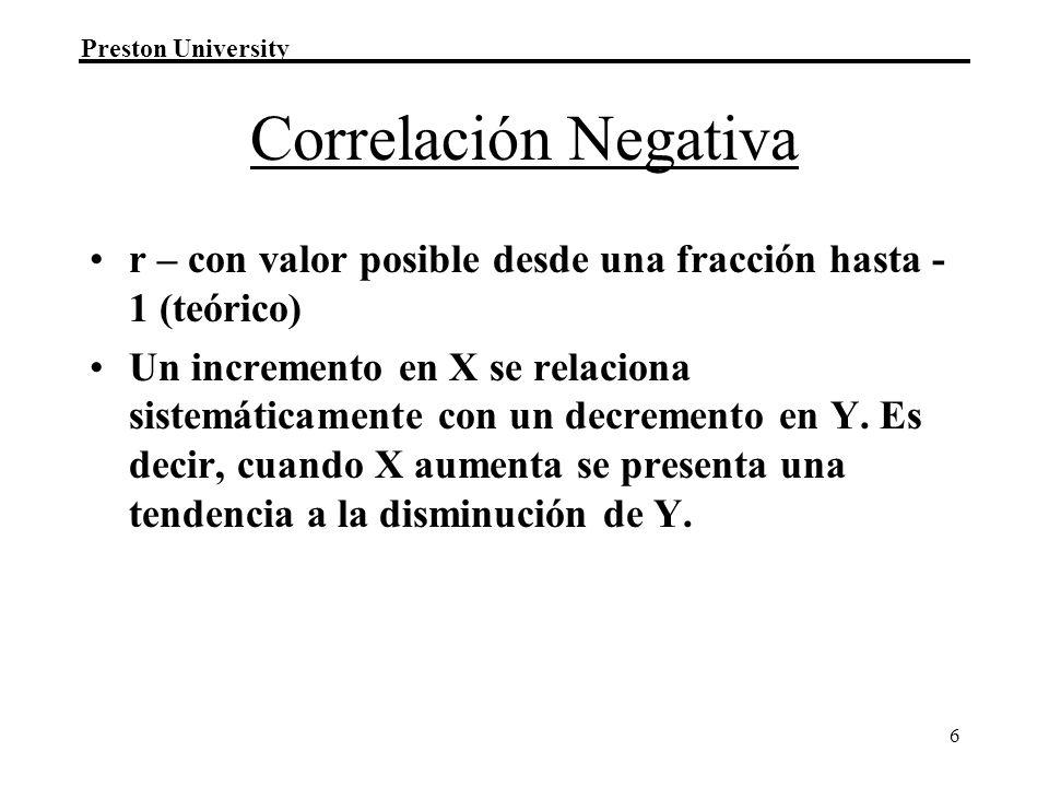 Preston University 7 Diagrama de Dispersión – Correlación Negativa
