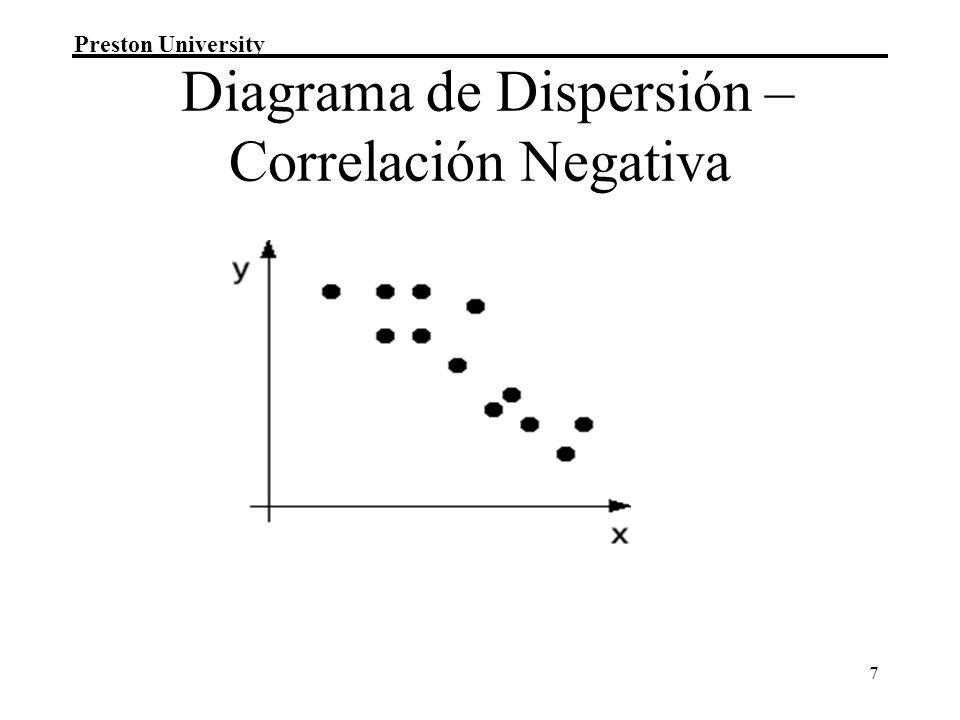 Preston University 8 Coeficiente de Determinación r2 Interpretación: r2 (100) corresponde al porcentaje de varianza en Y explicada por la relación lineal entre X y Y.