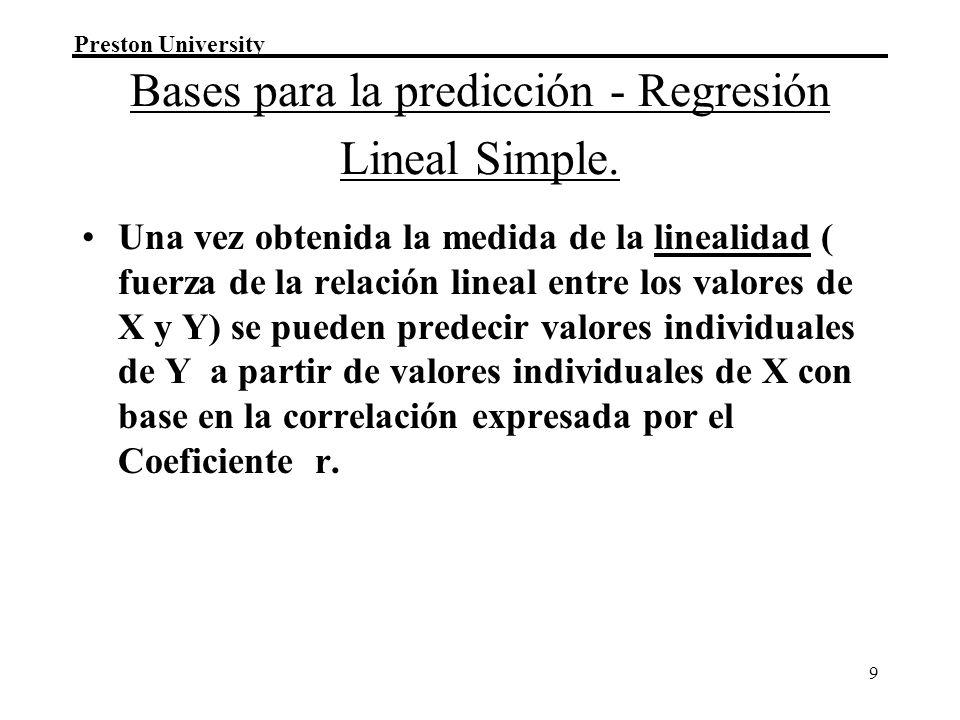 Preston University 10 Formula de la Ecuación Lineal: Y = a + bXi Donde: Y = valor predicho de Y a = Intersección del eje Y, el punto donde la línea de regresión cruza el eje Y cuando X=0.