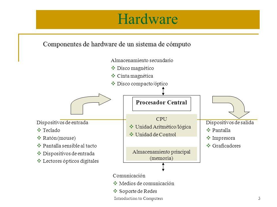 Introduction to Computers 4 Evolución según décadas