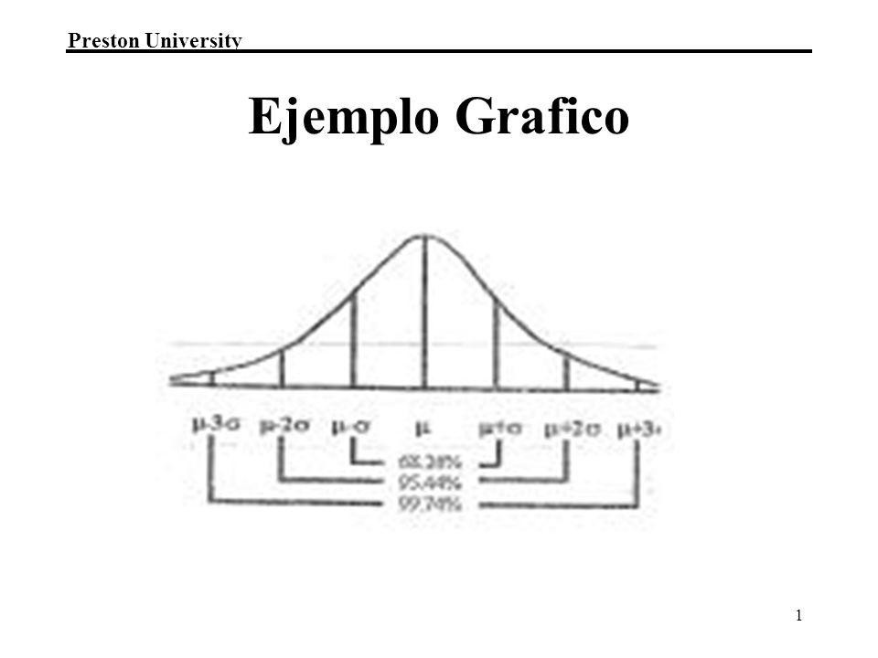 Preston University 1 Ejemplo Grafico