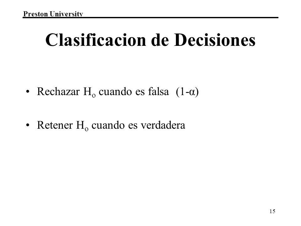 Preston University 15 Clasificacion de Decisiones Rechazar H o cuando es falsa (1-α) Retener H o cuando es verdadera