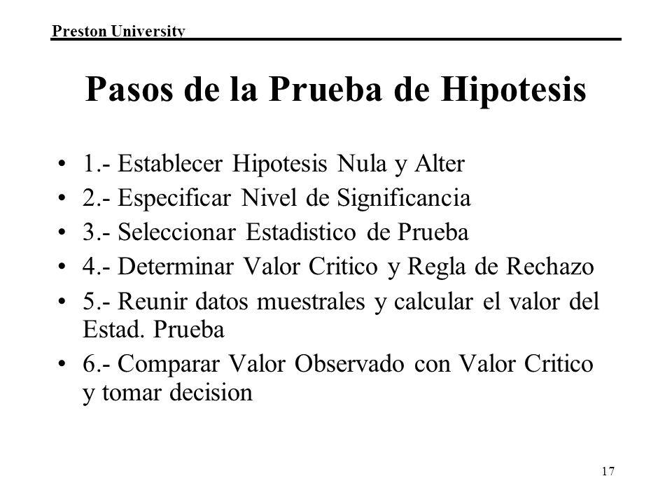 Preston University 17 Pasos de la Prueba de Hipotesis 1.- Establecer Hipotesis Nula y Alter 2.- Especificar Nivel de Significancia 3.- Seleccionar Est