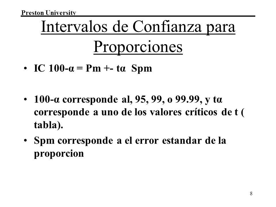 Preston University 8 Intervalos de Confianza para Proporciones IC 100-α = Pm +- tα Spm 100-α corresponde al, 95, 99, o 99.99, y tα corresponde a uno d