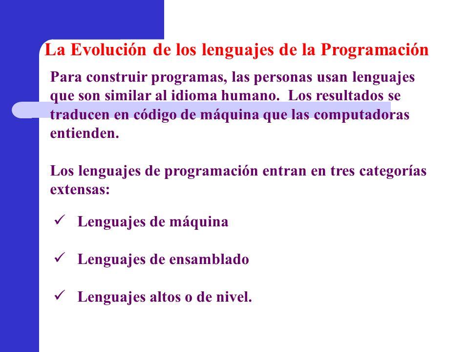 Lenguajes de máquina Lenguajes de ensamblado Lenguajes altos o de nivel. Para construir programas, las personas usan lenguajes que son similar al idio