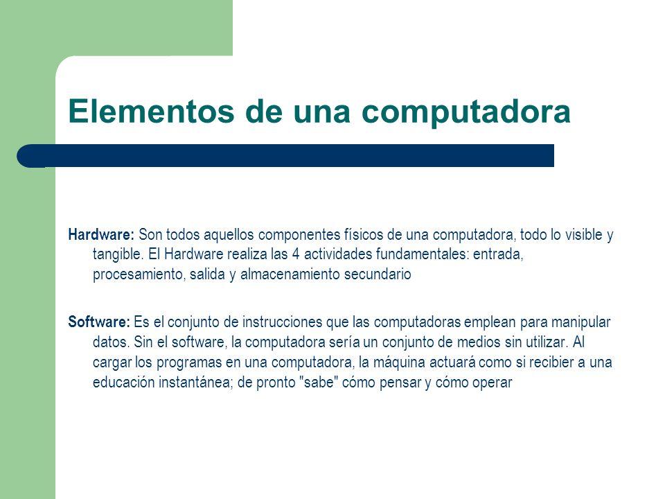Hardware Para ingresar los datos a la computadora, se utilizan diferentes dispositivos, etre ellos se encuentran: Teclado: Dispositivo de entrada más comunmente utilizado que encontramos en todos los equipos computacionales.