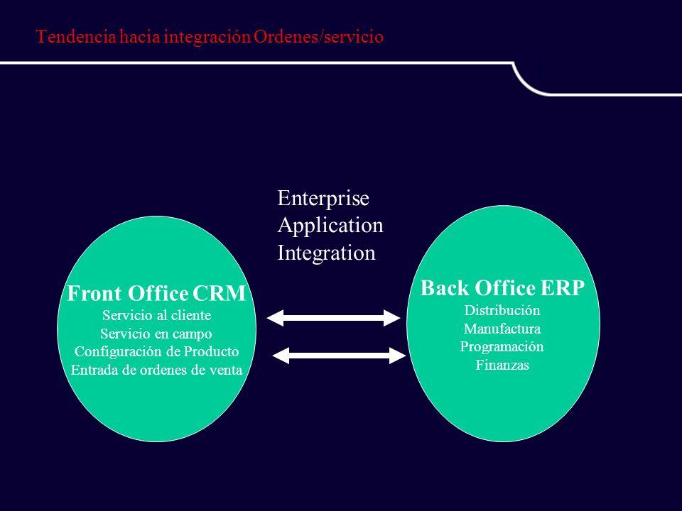 Factores de Riesgo en la implementación