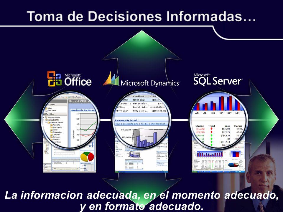 Tendencia hacia integración Ordenes/servicio Front Office CRM Servicio al cliente Servicio en campo Configuración de Producto Entrada de ordenes de ve