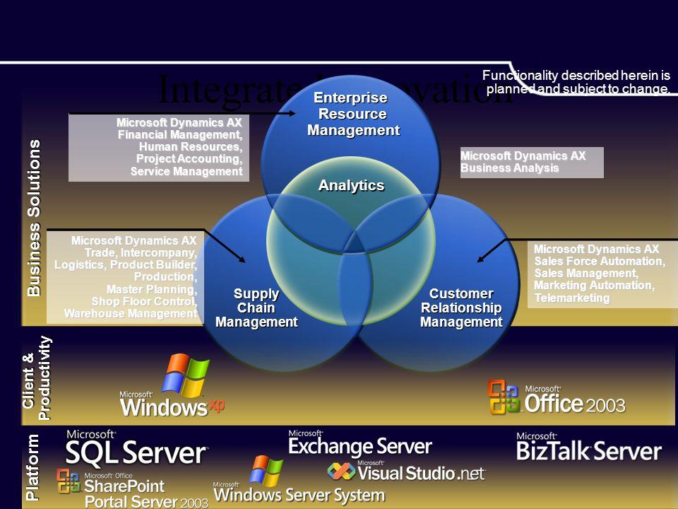 Enables Confident Decision Making La informacion adecuada, en el momento adecuado, y en formato adecuado.