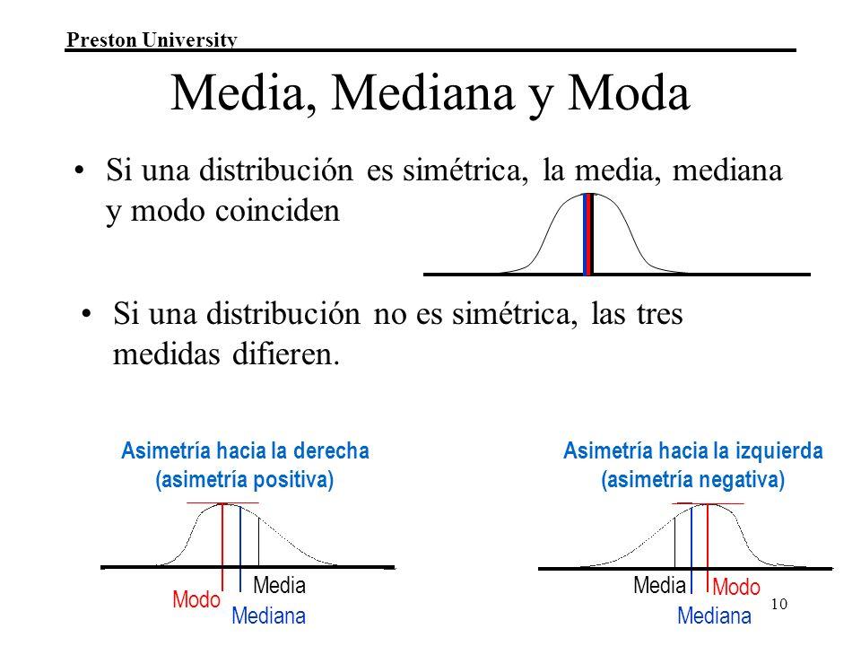 Preston University 10 Si una distribución es simétrica, la media, mediana y modo coinciden Si una distribución no es simétrica, las tres medidas difieren.