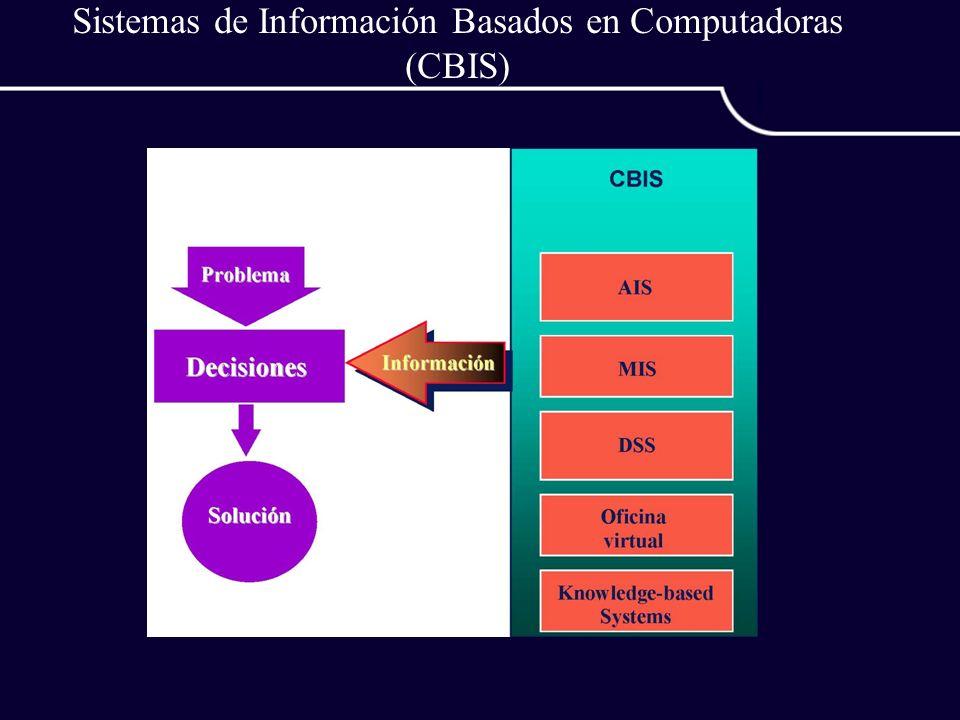 Diagramación del Flujo de Datos: todos los íconos deben ser etiquetados con nombres significativos el DFD evoluciona a través del número de niveles de detalle siembre comienzan con un diagrama de contexto (siempre llamado nivel 0) muestran las entidades externas a nivel 0 los flujos de datos simpre están etiquetados no se representa la lógica procedural