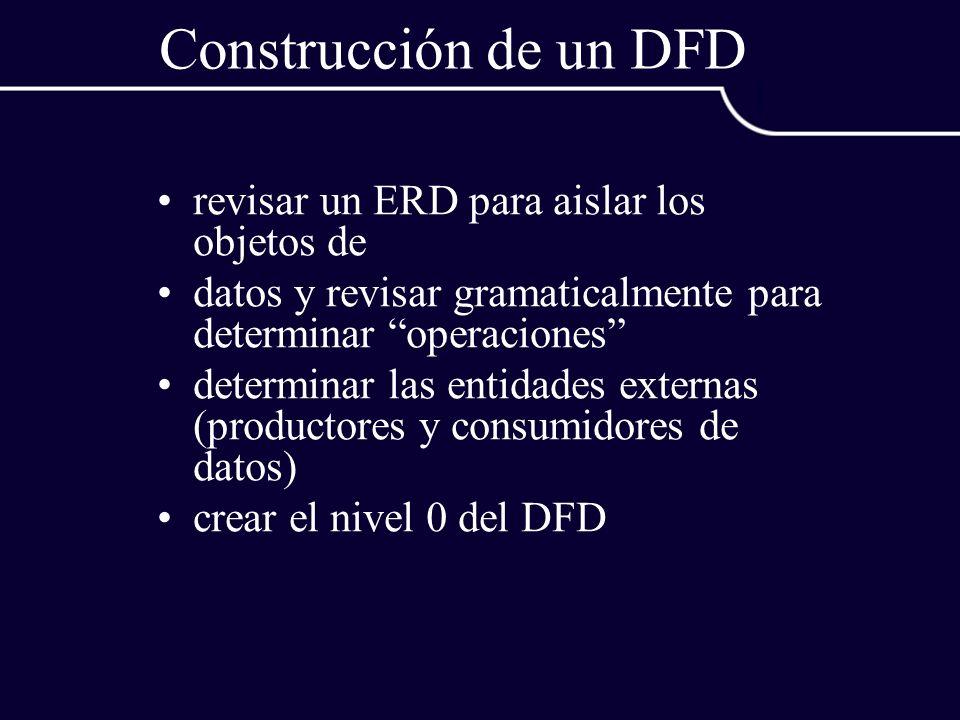 Construcción de un DFD revisar un ERD para aislar los objetos de datos y revisar gramaticalmente para determinar operaciones determinar las entidades