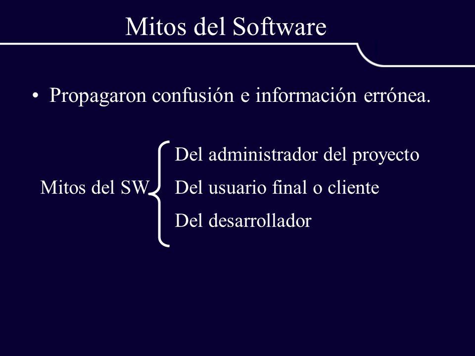 Mitos del Software Si fallamos en la planificación, podemos añadir más programadores y adelantar el tiempo perdido (MA) Los requisitos cambian continuamente, pero los cambios pueden acomodarse fácilmente porque el SW es flexible (MC) Lo único que se entrega al terminar el proyecto es el programa funcionando (MD).