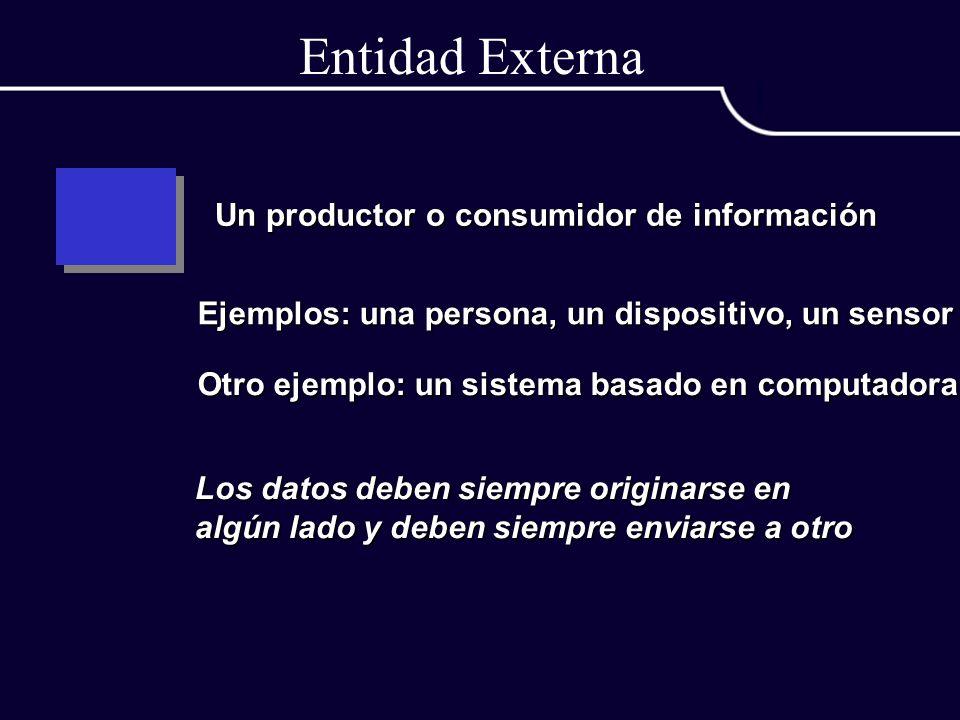 Entidad Externa Un productor o consumidor de información Ejemplos: una persona, un dispositivo, un sensor Otro ejemplo: un sistema basado en computado