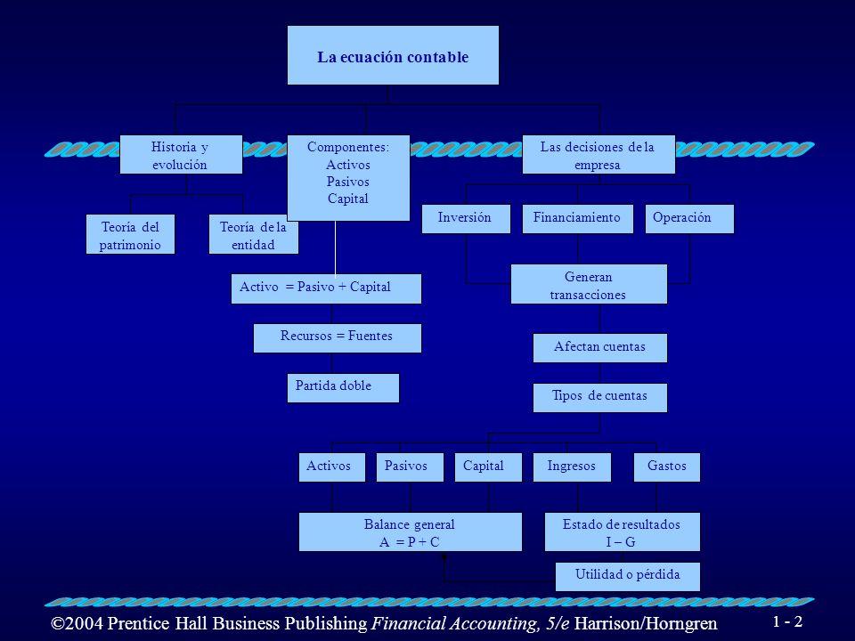 ©2004 Prentice Hall Business Publishing Financial Accounting, 5/e Harrison/Horngren 1 - 1 Propedéutico de Contabilidad Lic. Francisco Lira