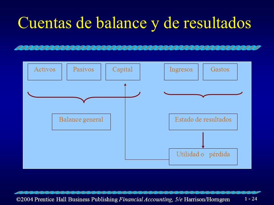 ©2004 Prentice Hall Business Publishing Financial Accounting, 5/e Harrison/Horngren 1 - 23 Cuentas de balance y de resultados Las cuentas de activo, p