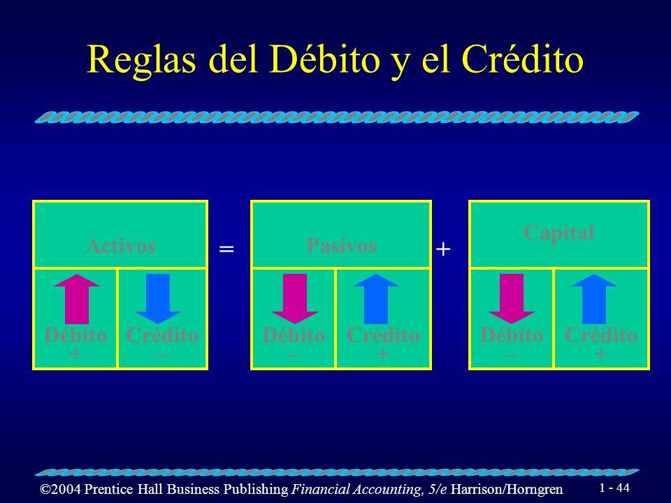 ©2004 Prentice Hall Business Publishing Financial Accounting, 5/e Harrison/Horngren 1 - 43 Aplicar las reglas del débito y el crédito. Objetivo 2