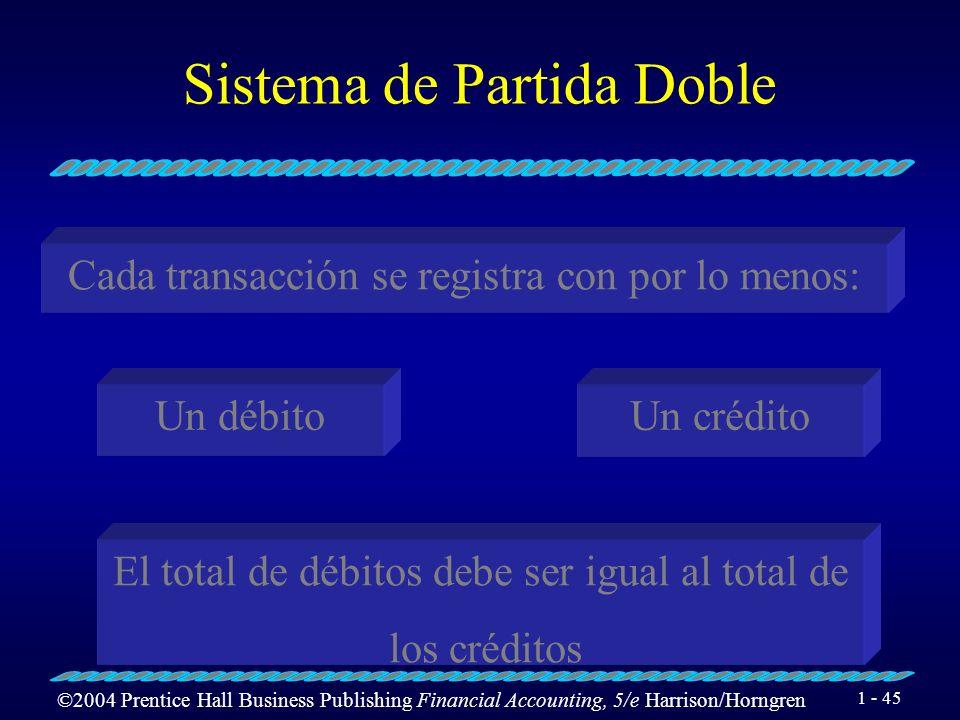 ©2004 Prentice Hall Business Publishing Financial Accounting, 5/e Harrison/Horngren 1 - 44 Capital ActivosPasivos Débito + Débito – Crédito – Débito –