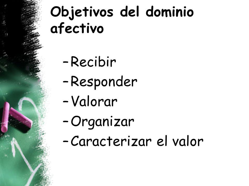 Objetivos del dominio psicomotor –Movimientos reflejos –Fundamentos básicos –Habilidades perceptuales –Habilidades físicas –Destrezas de movimientos –Comunicación no verbal
