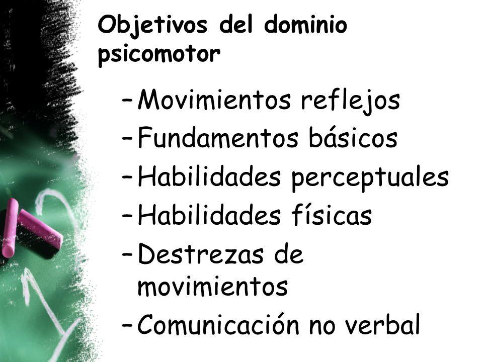 Objetivos del dominio psicomotor –Movimientos reflejos –Fundamentos básicos –Habilidades perceptuales –Habilidades físicas –Destrezas de movimientos –