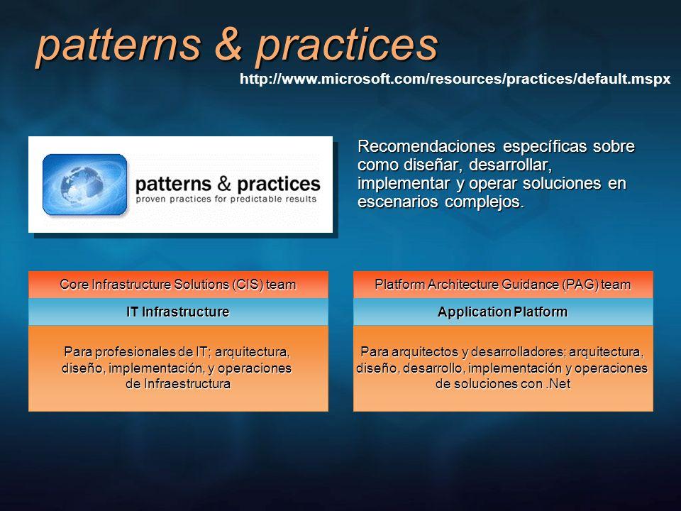 patterns & practices Recomendaciones específicas sobre como diseñar, desarrollar, implementar y operar soluciones en escenarios complejos. Para arquit