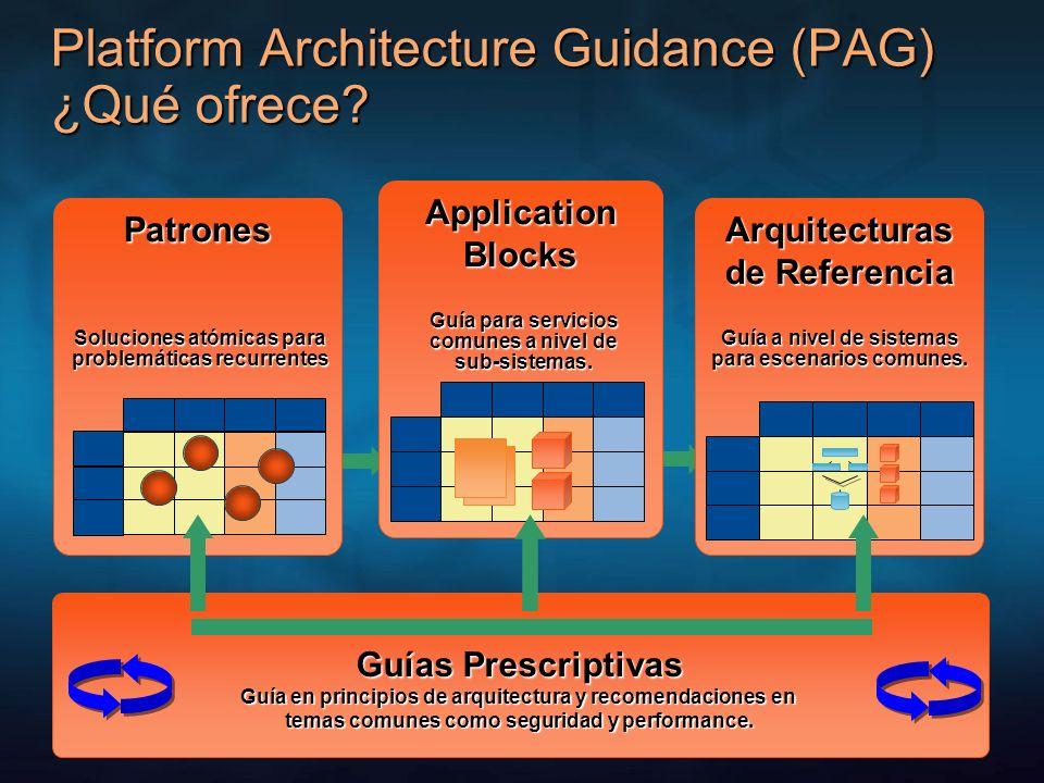 ApplicationBlocks Guía para servicios comunes a nivel de sub-sistemas. Platform Architecture Guidance (PAG) ¿Qué ofrece? Arquitecturas de Referencia G