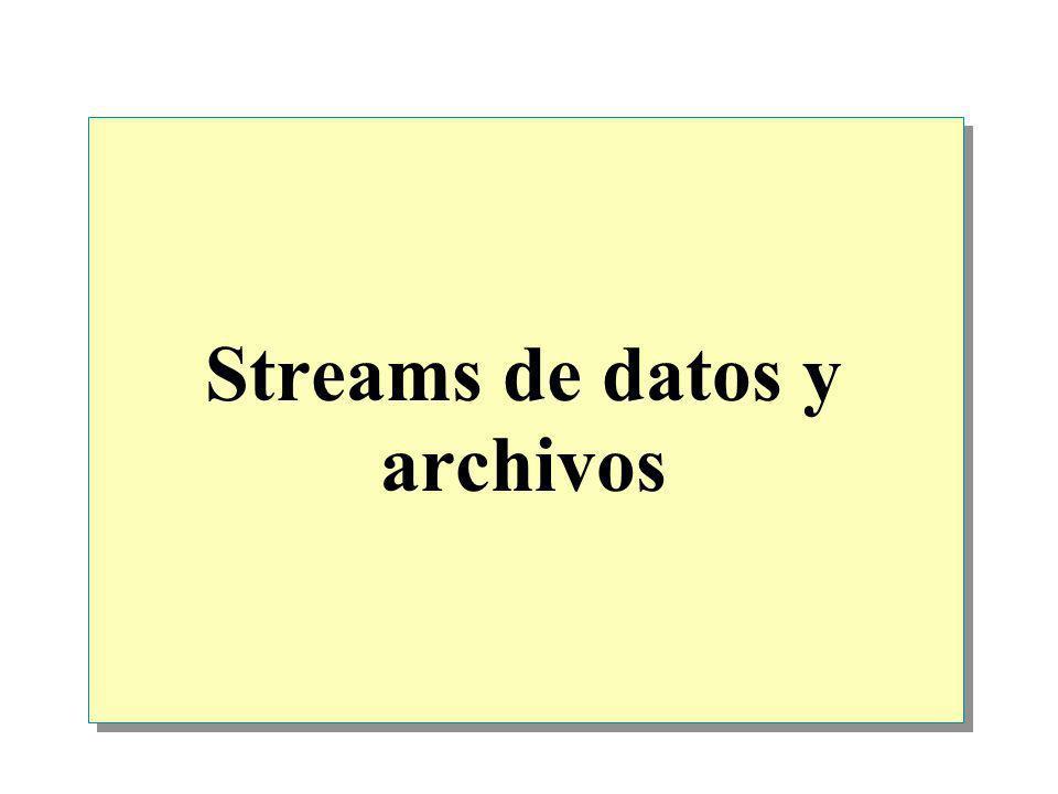 Introducción Streams Readers y Writers E/S básica de archivos