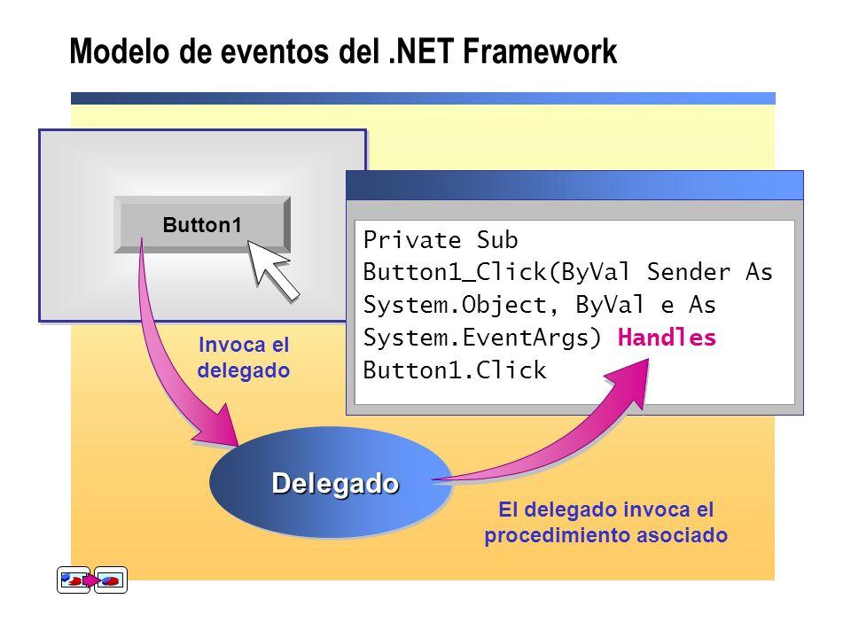 Cómo utilizar los controles ToolBar e ImageList Para utilizar Toolbar en un formulario Windows Forms Añadir botones al Toolbar Añadir un control Toolbar desde la Caja de herramientas al formulario Añadir los botones al ToolbarButtonCollection Configurar los botones estableciendo el texto y/o imagen