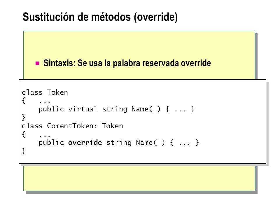 Sustitución de métodos (override) Sintaxis: Se usa la palabra reservada override class Token {... public virtual string Name( ) {... } } class ComentT