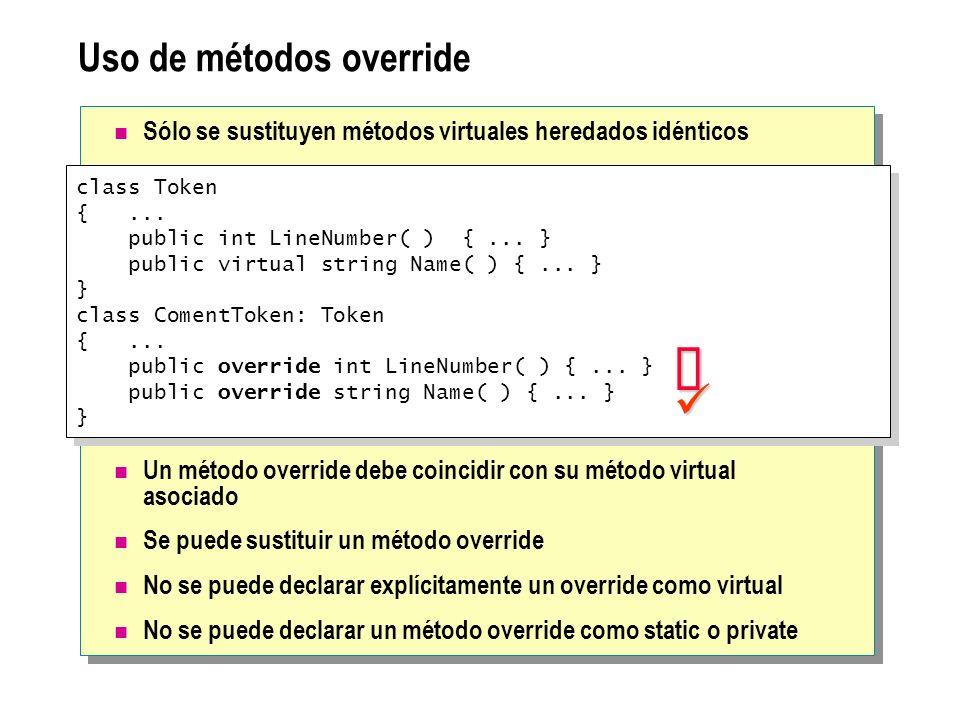 Uso de métodos override Sólo se sustituyen métodos virtuales heredados idénticos Un método override debe coincidir con su método virtual asociado Se p