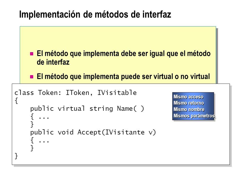 Implementación de métodos de interfaz El método que implementa debe ser igual que el método de interfaz El método que implementa puede ser virtual o n