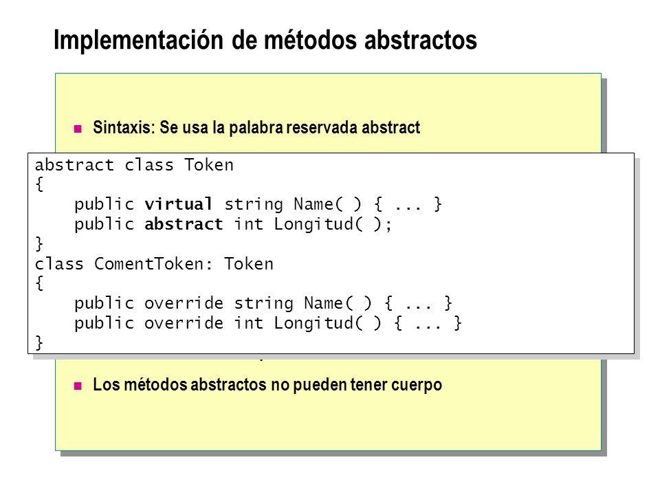 Implementación de métodos abstractos Sintaxis: Se usa la palabra reservada abstract Sólo clases abstractas pueden declarar métodos abstractos Los méto