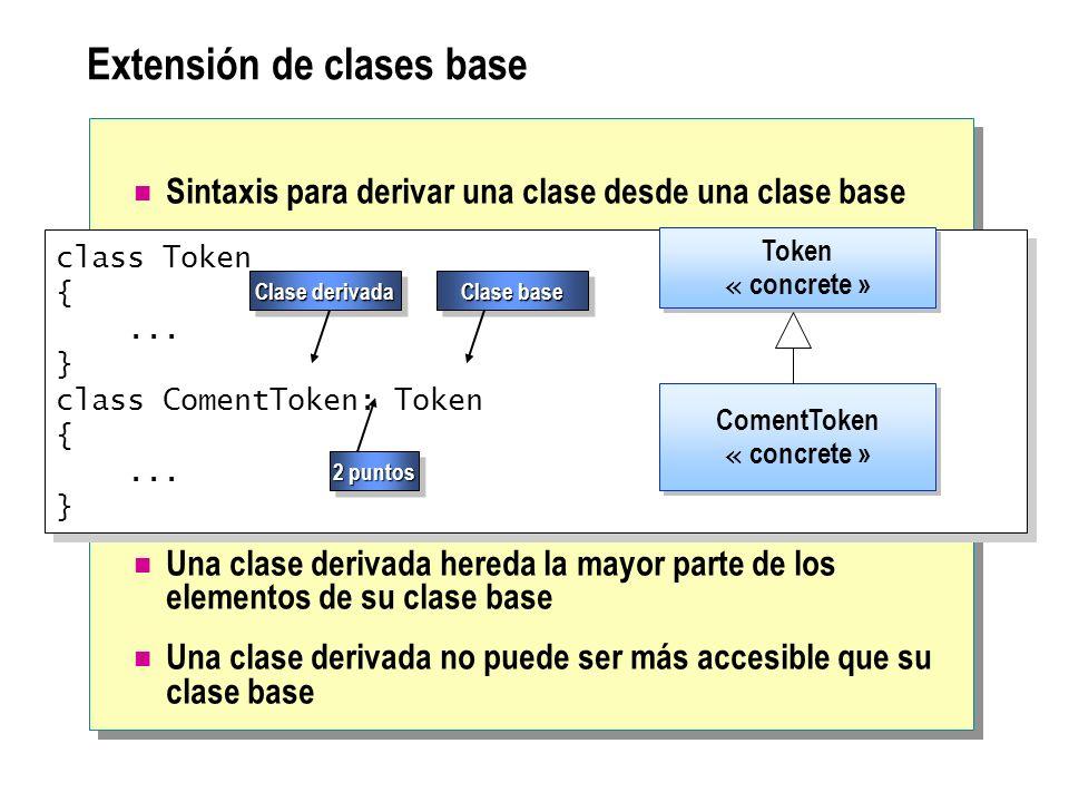 Extensión de clases base Sintaxis para derivar una clase desde una clase base Una clase derivada hereda la mayor parte de los elementos de su clase ba