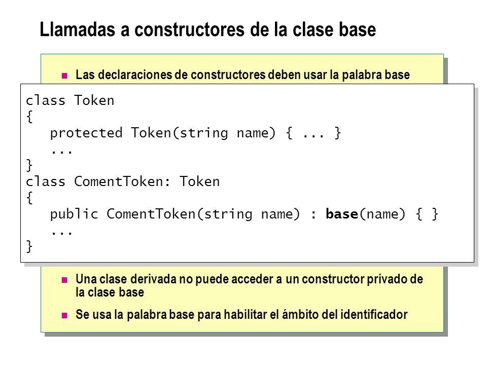 Llamadas a constructores de la clase base Las declaraciones de constructores deben usar la palabra base Una clase derivada no puede acceder a un const