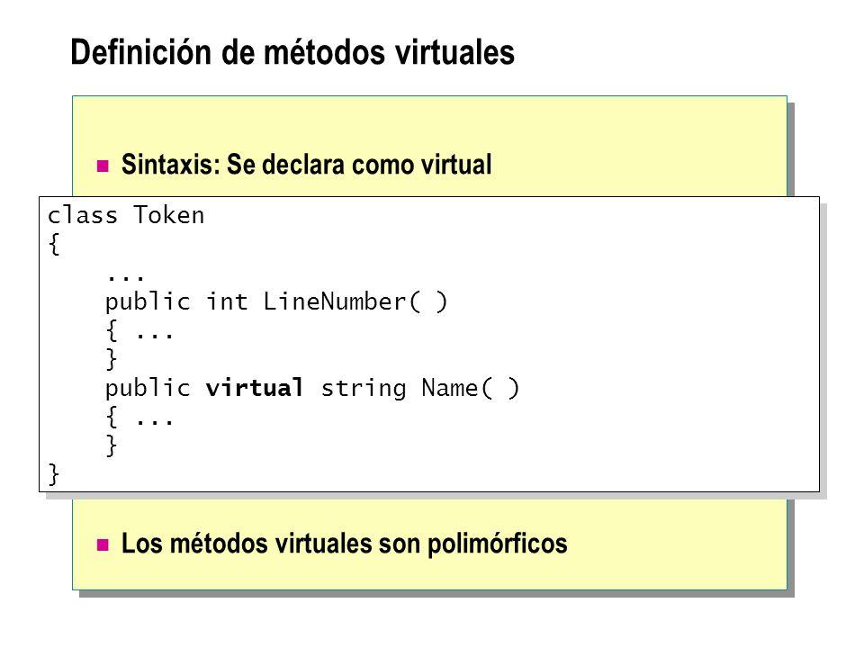 Definición de métodos virtuales Sintaxis: Se declara como virtual Los métodos virtuales son polimórficos class Token {... public int LineNumber( ) {..