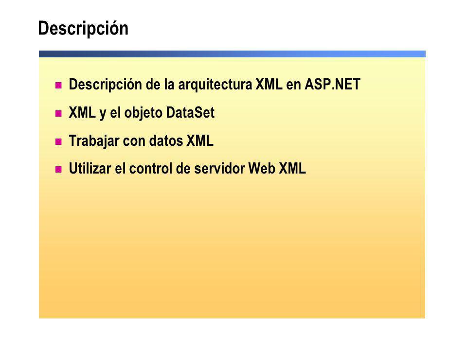 Descripción Descripción de la arquitectura XML en ASP.NET XML y el objeto DataSet Trabajar con datos XML Utilizar el control de servidor Web XML