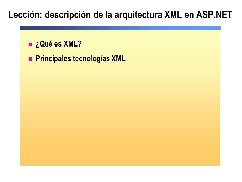 Lección: descripción de la arquitectura XML en ASP.NET ¿Qué es XML? Principales tecnologías XML