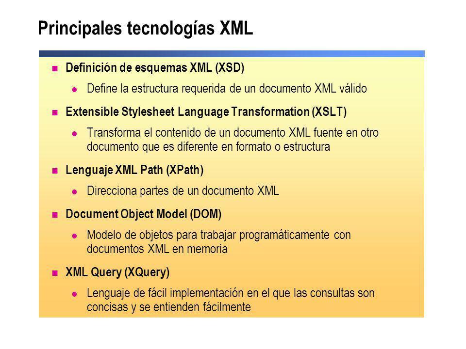 Principales tecnologías XML Definición de esquemas XML (XSD) Define la estructura requerida de un documento XML válido Extensible Stylesheet Language